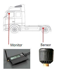 Tyre Pressure Monitoring System for RT, tpms 10.01.210 - display unit